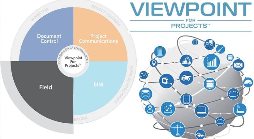 View Point programinė įranga. BIM technologijos – sutaupytos lėšos ir laikas
